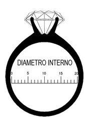 Diametro interno